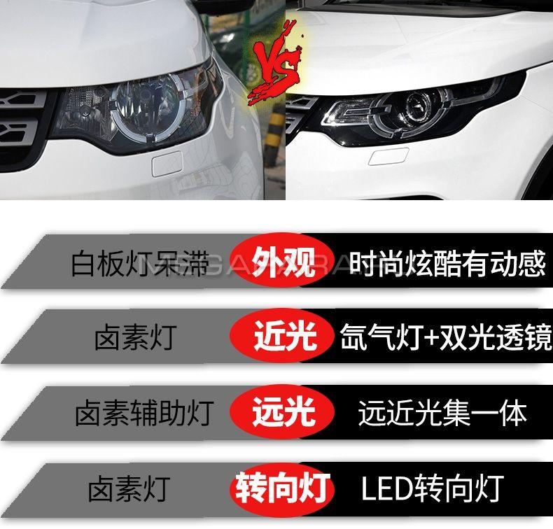 Передние фары Land Rover Discovery 2017-2020 V1 type [Комплект Л+П; ходовые огни; биксеноновая линза